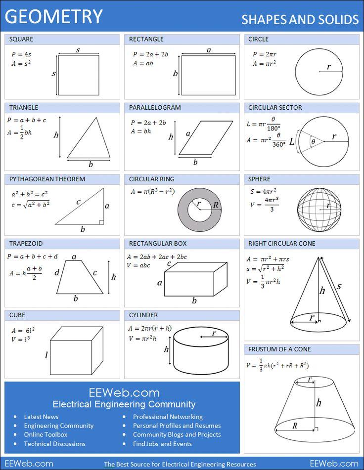 Area and surface formulas pdf